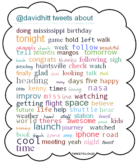 My Tweet Cloud