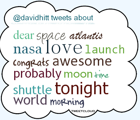 Small Tweet Cloud